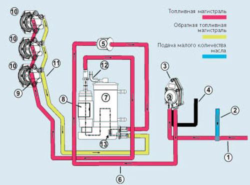 Принципиальная схема системы питания моторов с Е-Тес
